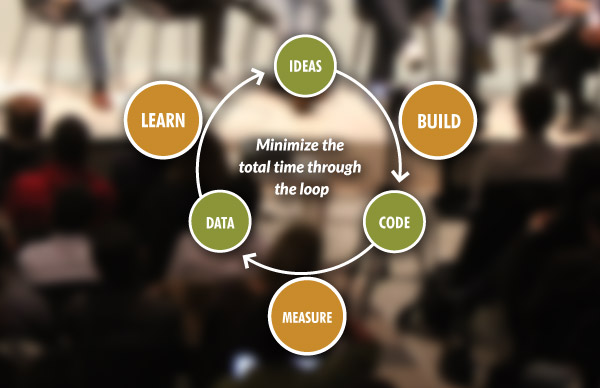 lean_startup_methodology_diagram